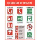 Panneau d'affichage en PVC - Consignes de sécurité/Incendie évacuation accident