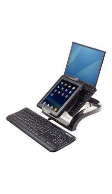 Support multi-écrans Smart Suites