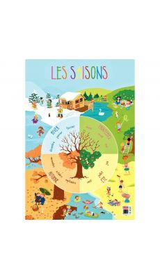 Poster pédagogique en PVC 76x52cm, les saisons