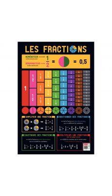 """Poster PVC 76x52cm """" les fractions """""""