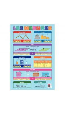 """Poster PVC 76x52cm """" les mesures """""""