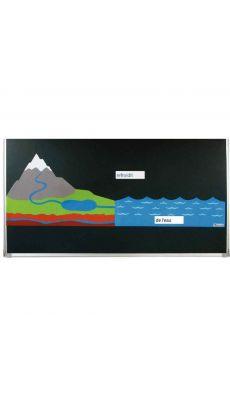 Le cycle de l'eau magnétique