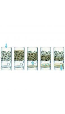 Kit filtration de l'eau